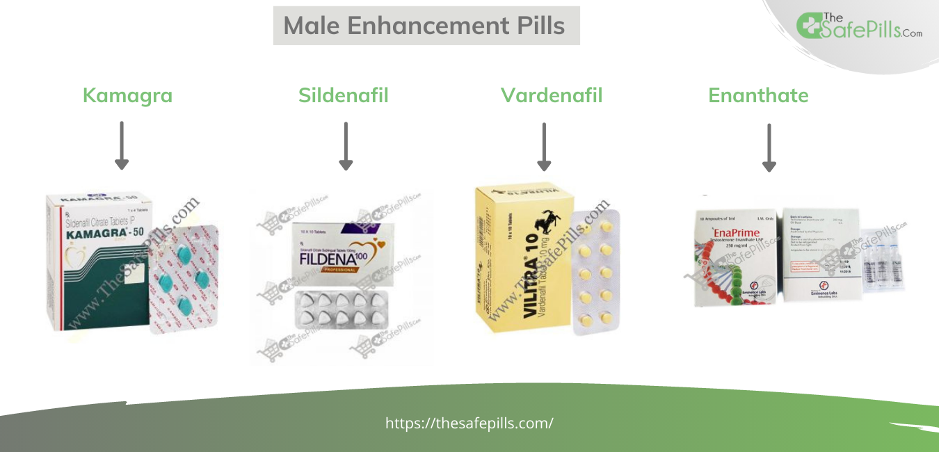 Top Male Enhancement Pills that you can Easily Buy in the USA