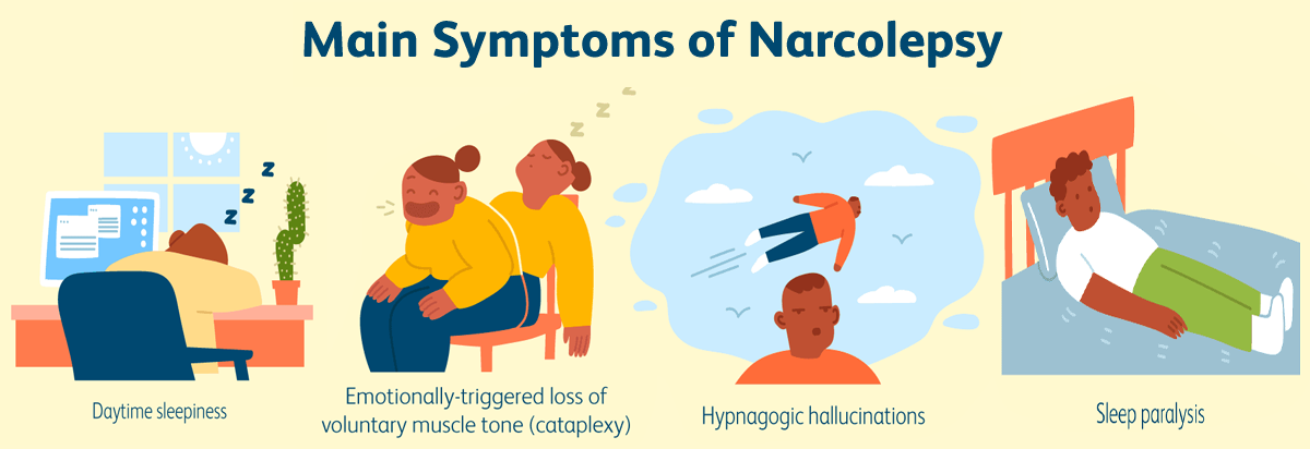 Narcolepsy or Sleeping Disorder
